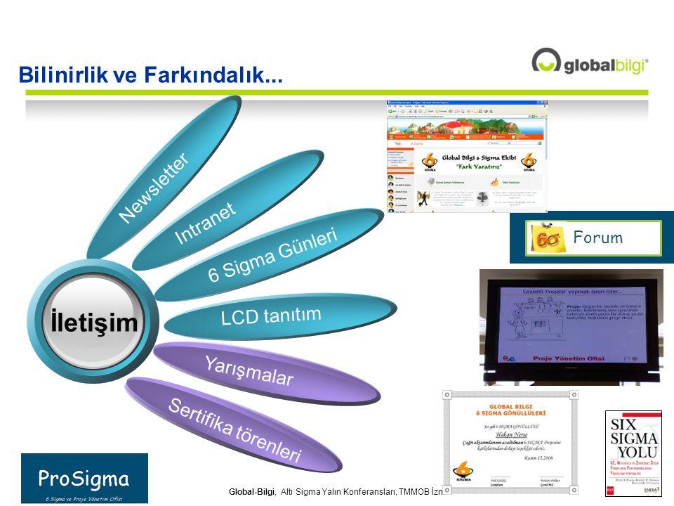 Global-Bilgi, Altı Sigma Yalın Konferansları, TMMOB İzmir Newsletter İletişim 6 Sigma Günleri Sertifika törenleri Forum Intranet LCD tanıtım Yarışmala