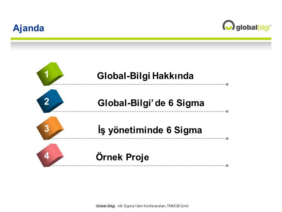 Global-Bilgi, Altı Sigma Yalın Konferansları, TMMOB İzmir Ajanda Örnek Proje 4 Global-Bilgi Hakkında 1 Global-Bilgi' de 6 Sigma 2 İş yönetiminde 6 Sigma 3 5