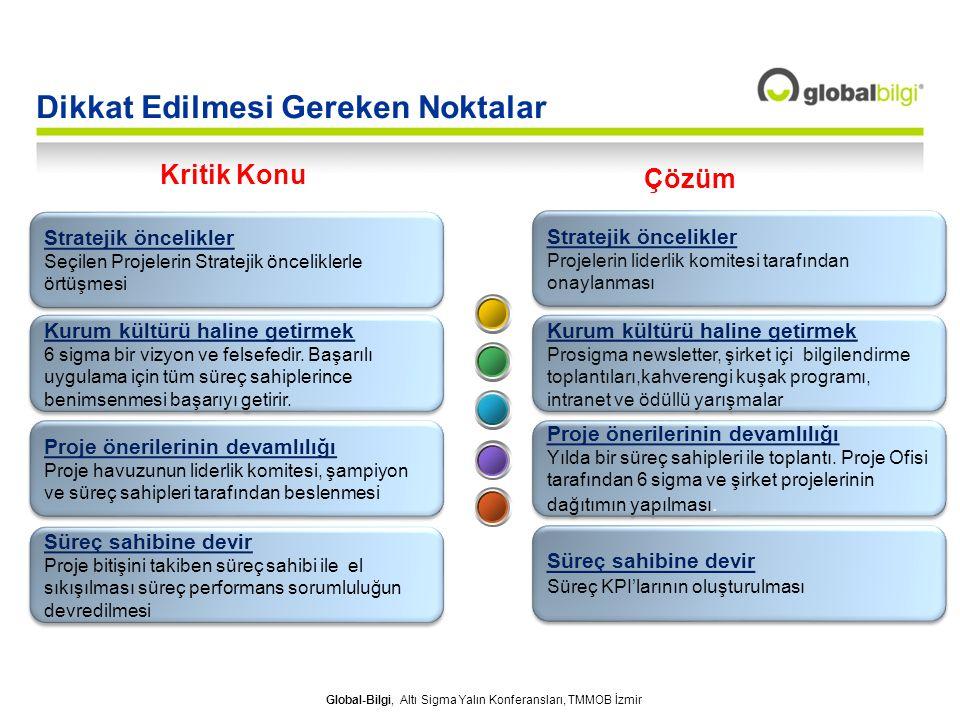 Global-Bilgi, Altı Sigma Yalın Konferansları, TMMOB İzmir Dikkat Edilmesi Gereken Noktalar Kritik Konu Stratejik öncelikler Seçilen Projelerin Stratej