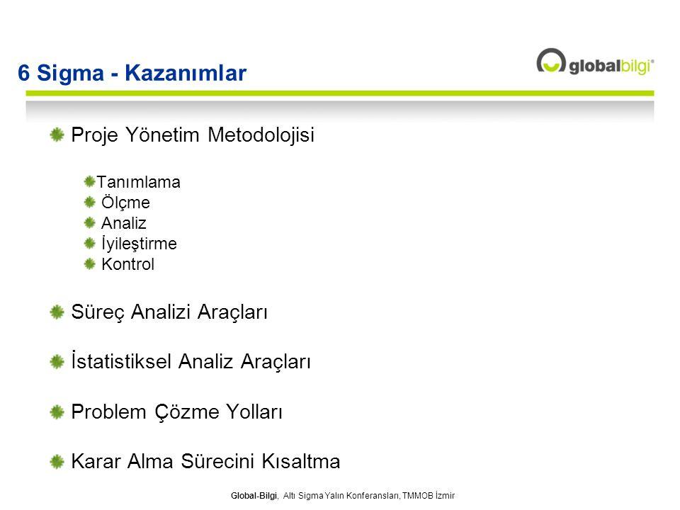 Global-Bilgi, Altı Sigma Yalın Konferansları, TMMOB İzmir 6 Sigma - Kazanımlar Proje Yönetim Metodolojisi Tanımlama Ölçme Analiz İyileştirme Kontrol S
