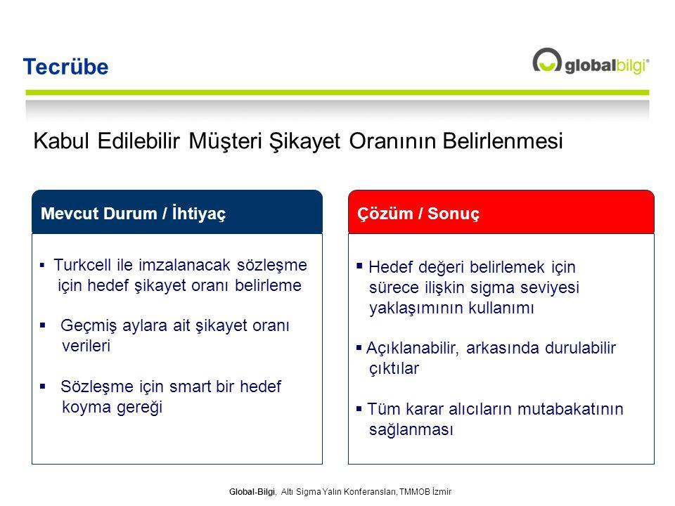 Global-Bilgi, Altı Sigma Yalın Konferansları, TMMOB İzmir Tecrübe Kabul Edilebilir Müşteri Şikayet Oranının Belirlenmesi Mevcut Durum / İhtiyaç  Turk