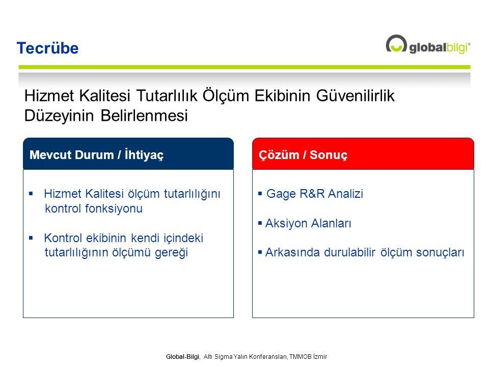 Global-Bilgi, Altı Sigma Yalın Konferansları, TMMOB İzmir Tecrübe Hizmet Kalitesi Tutarlılık Ölçüm Ekibinin Güvenilirlik Düzeyinin Belirlenmesi Mevcut