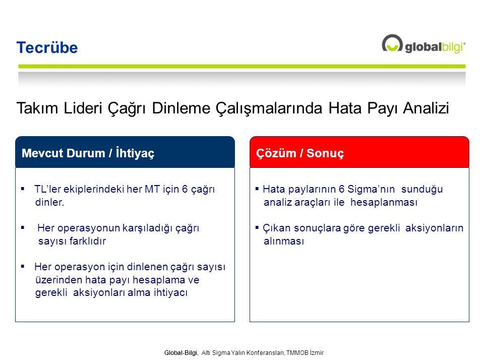 Global-Bilgi, Altı Sigma Yalın Konferansları, TMMOB İzmir Takım Lideri Çağrı Dinleme Çalışmalarında Hata Payı Analizi Mevcut Durum / İhtiyaç  TL'ler