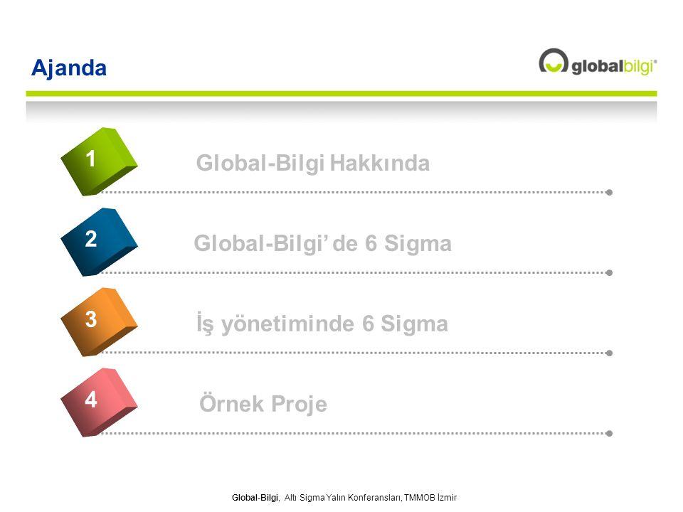 Global-Bilgi, Altı Sigma Yalın Konferansları, TMMOB İzmir Ajanda Örnek Proje 4 Global-Bilgi Hakkında 1 Global-Bilgi' de 6 Sigma 2 İş yönetiminde 6 Sig