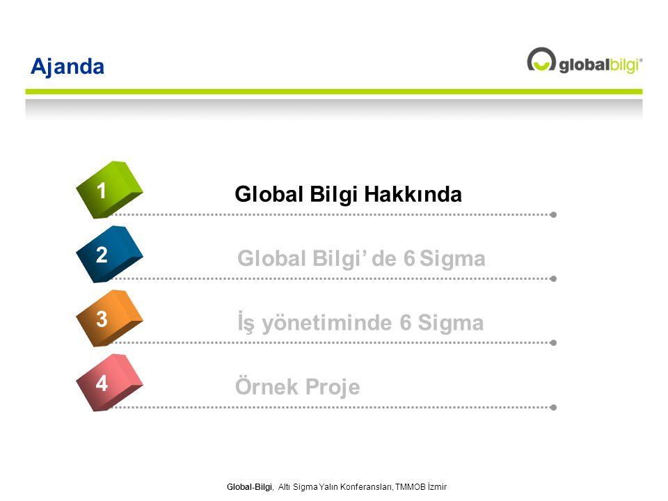 Global-Bilgi, Altı Sigma Yalın Konferansları, TMMOB İzmir Global Bilgi 1999 yılında kuruldu %100 Turkcell Sermayeli İş ortaklarıyla birlikte; 9 Lokasyon - ~4200 Masa - ~ 6000 Çalışan Türkiye'nin en büyük ilk 500 şirketi arasında 207 farklı noktada Yüzyüze Kanal Yönetimi Ümraniye lokasyonu Yönetim Ofisi 2006 yılında %54 Pazar payı ile Türkiye'nin lider Etkileşim Merkezi EMEA ilk %5 Dışkaynak Çağrı Merkezi 34 milyondan fazla kişiye sağlanan katma değer...