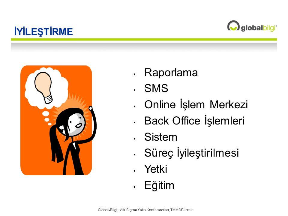 Global-Bilgi, Altı Sigma Yalın Konferansları, TMMOB İzmir İYİLEŞTİRME Raporlama SMS Online İşlem Merkezi Back Office İşlemleri Sistem Süreç İyileştiri