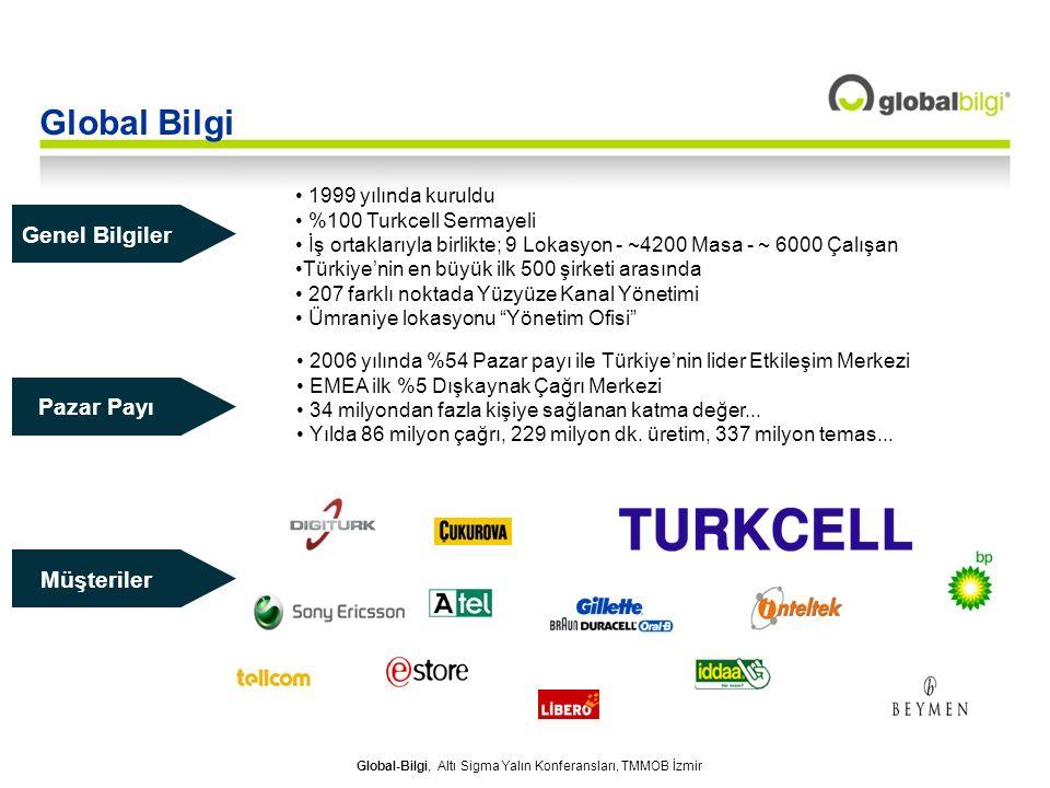 Global-Bilgi, Altı Sigma Yalın Konferansları, TMMOB İzmir Global Bilgi 1999 yılında kuruldu %100 Turkcell Sermayeli İş ortaklarıyla birlikte; 9 Lokasy