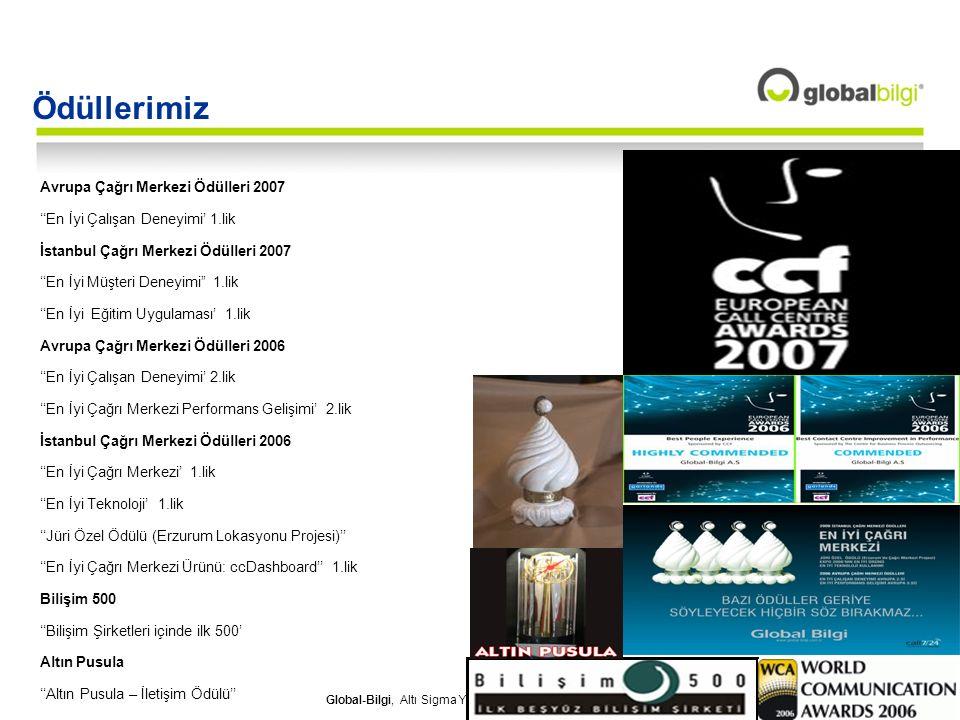 Global-Bilgi, Altı Sigma Yalın Konferansları, TMMOB İzmir Ödüllerimiz Avrupa Çağrı Merkezi Ödülleri 2007 ''En İyi Çalışan Deneyimi' 1.lik İstanbul Çağ