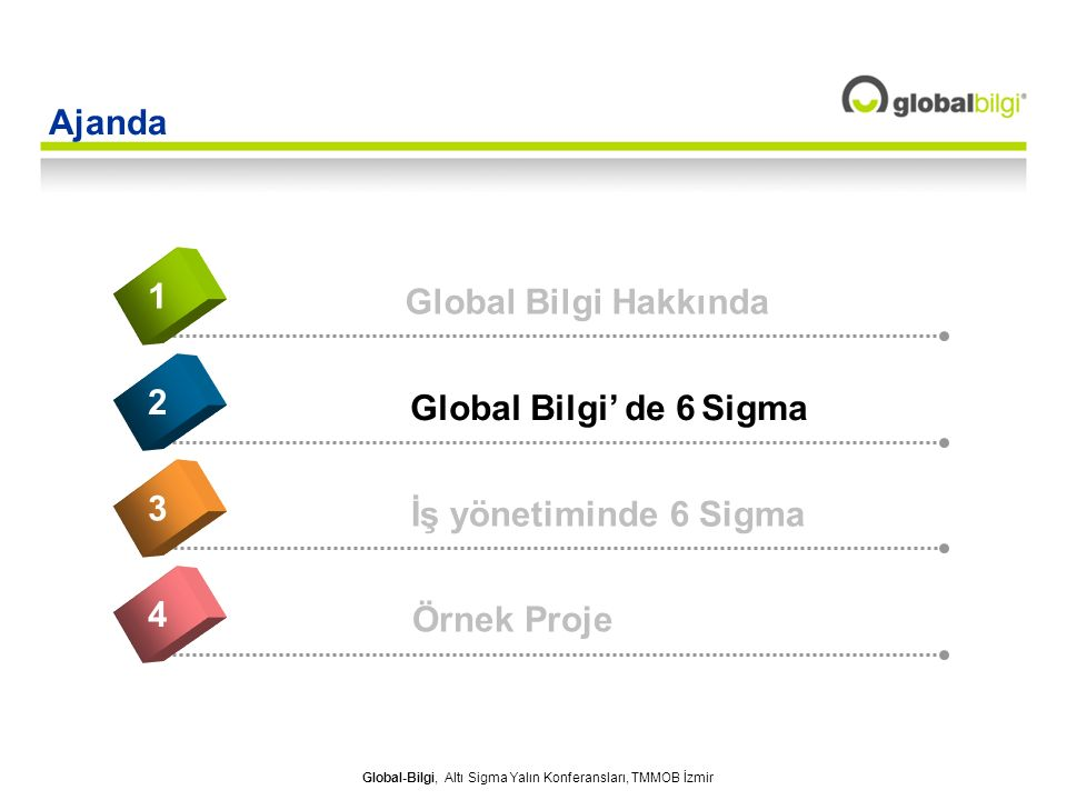 Global-Bilgi, Altı Sigma Yalın Konferansları, TMMOB İzmir 6 Sigma Bir Vizyondur & Felsefedir 6 Sigma'nın vizyonu, uyguladığınız her çalışmada 6 Sigma performans aşamalarının uygulanmasıyla, dünya ölçeğinde kaliteli ürünler ve hizmetler sunarak müşterilerini memnun etmektir.