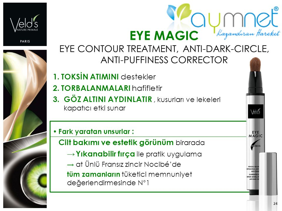 24 EYE MAGIC EYE CONTOUR TREATMENT, ANTI-DARK-CIRCLE, ANTI-PUFFINESS CORRECTOR 1.
