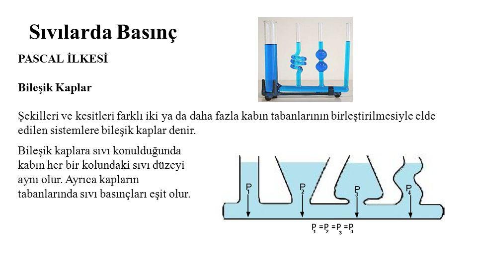 Sıvılarda Basınç PASCAL İLKESİ Bileşik Kaplar Şekilleri ve kesitleri farklı iki ya da daha fazla kabın tabanlarının birleştirilmesiyle elde edilen sis
