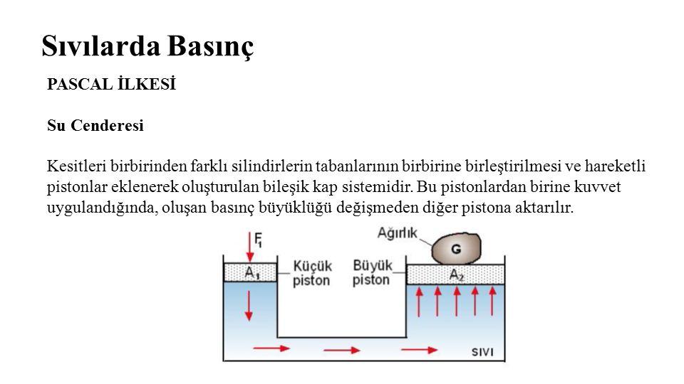 Sıvılarda Basınç PASCAL İLKESİ Su Cenderesi Kesitleri birbirinden farklı silindirlerin tabanlarının birbirine birleştirilmesi ve hareketli pistonlar e