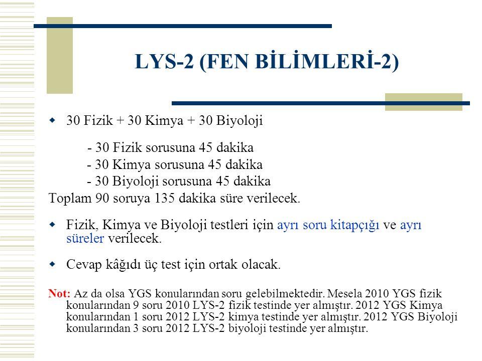 LYS-2 (FEN BİLİMLERİ-2)  30 Fizik + 30 Kimya + 30 Biyoloji - 30 Fizik sorusuna 45 dakika - 30 Kimya sorusuna 45 dakika - 30 Biyoloji sorusuna 45 dakika Toplam 90 soruya 135 dakika süre verilecek.