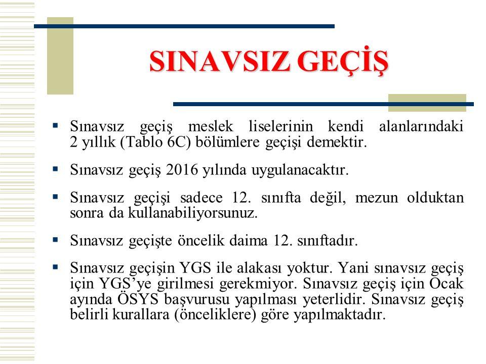 SINAVSIZ GEÇİŞ  Sınavsız geçiş meslek liselerinin kendi alanlarındaki 2 yıllık (Tablo 6C) bölümlere geçişi demektir.  Sınavsız geçiş 2016 yılında uy