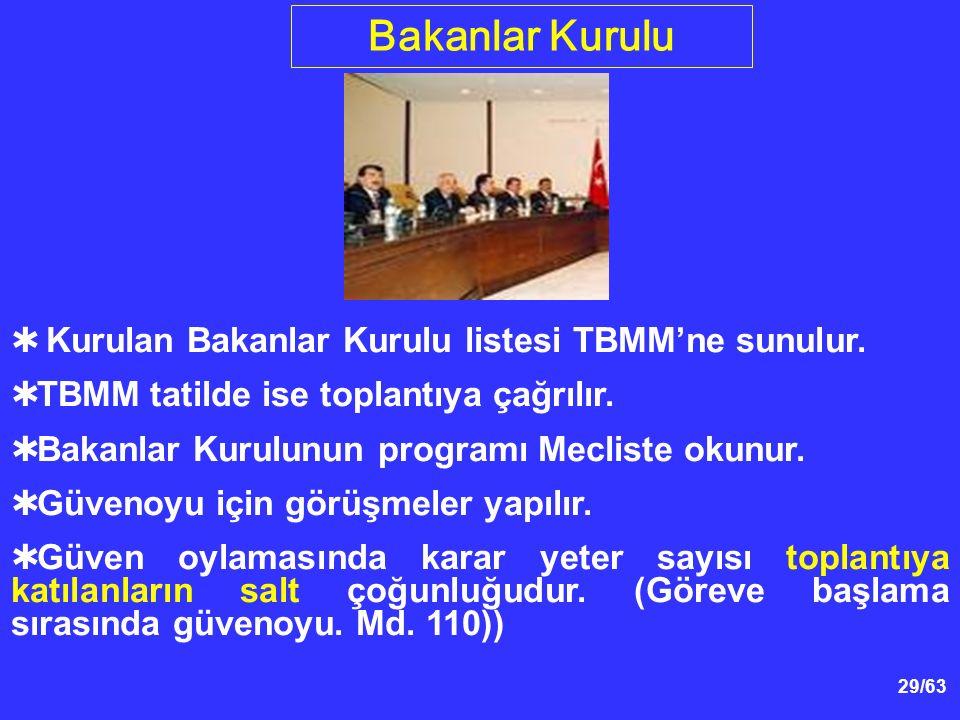 29/63  Kurulan Bakanlar Kurulu listesi TBMM'ne sunulur.