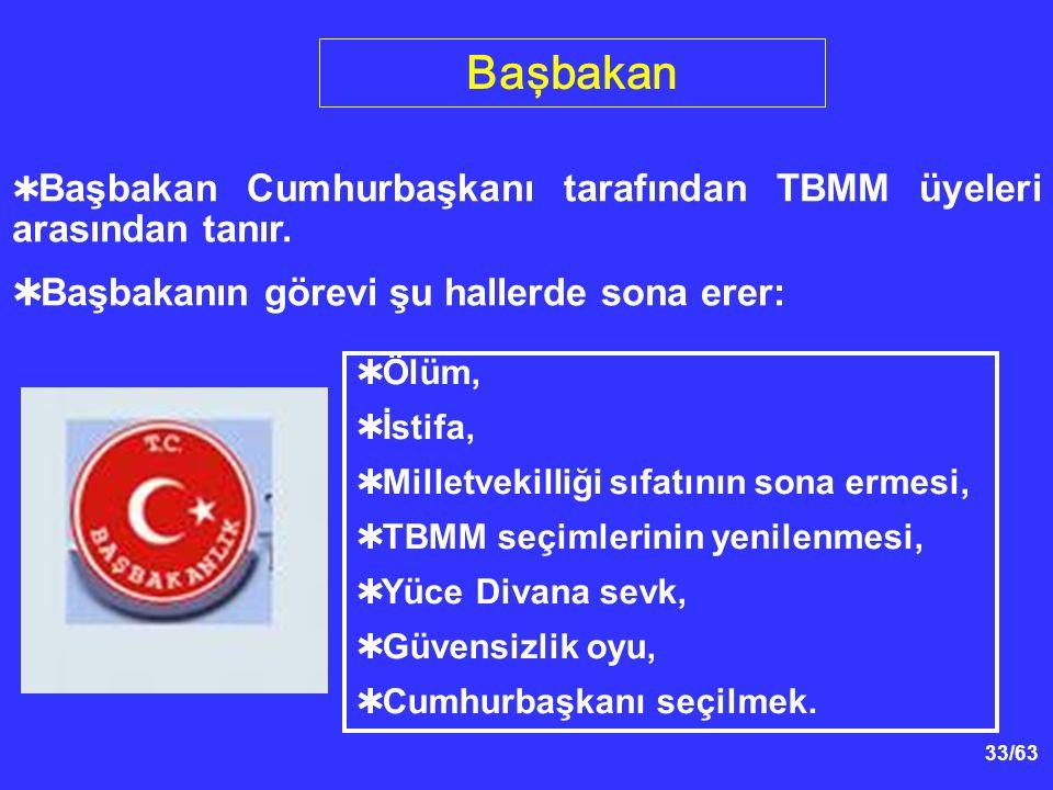 33/63  Başbakan Cumhurbaşkanı tarafından TBMM üyeleri arasından tanır.