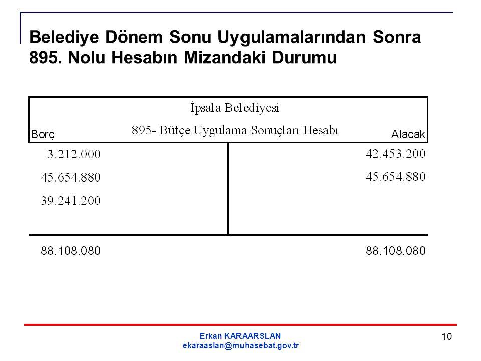 Erkan KARAARSLAN ekaraaslan@muhasebat.gov.tr 10 Belediye Dönem Sonu Uygulamalarından Sonra 895. Nolu Hesabın Mizandaki Durumu