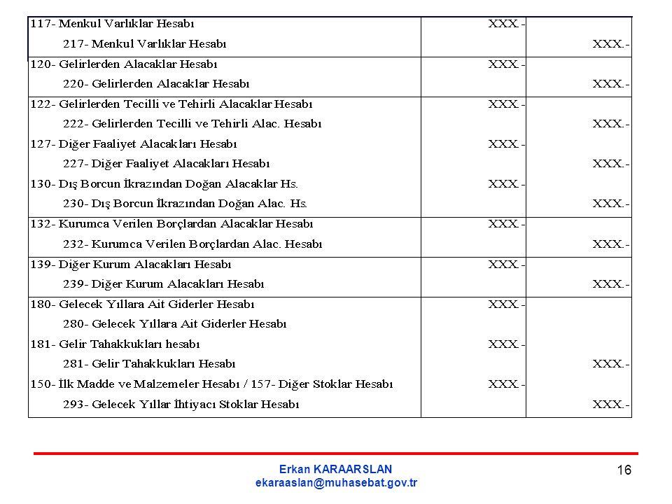 Erkan KARAARSLAN ekaraaslan@muhasebat.gov.tr 16