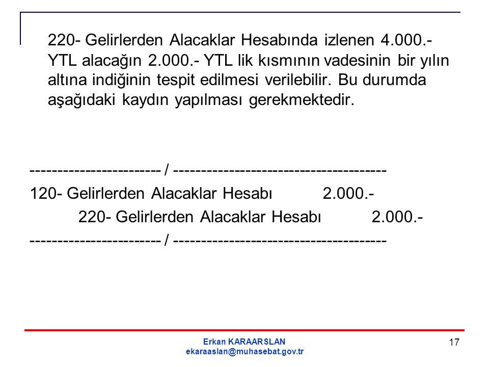 Erkan KARAARSLAN ekaraaslan@muhasebat.gov.tr 17 220- Gelirlerden Alacaklar Hesabında izlenen 4.000.- YTL alacağın 2.000.- YTL lik kısmının vadesinin b