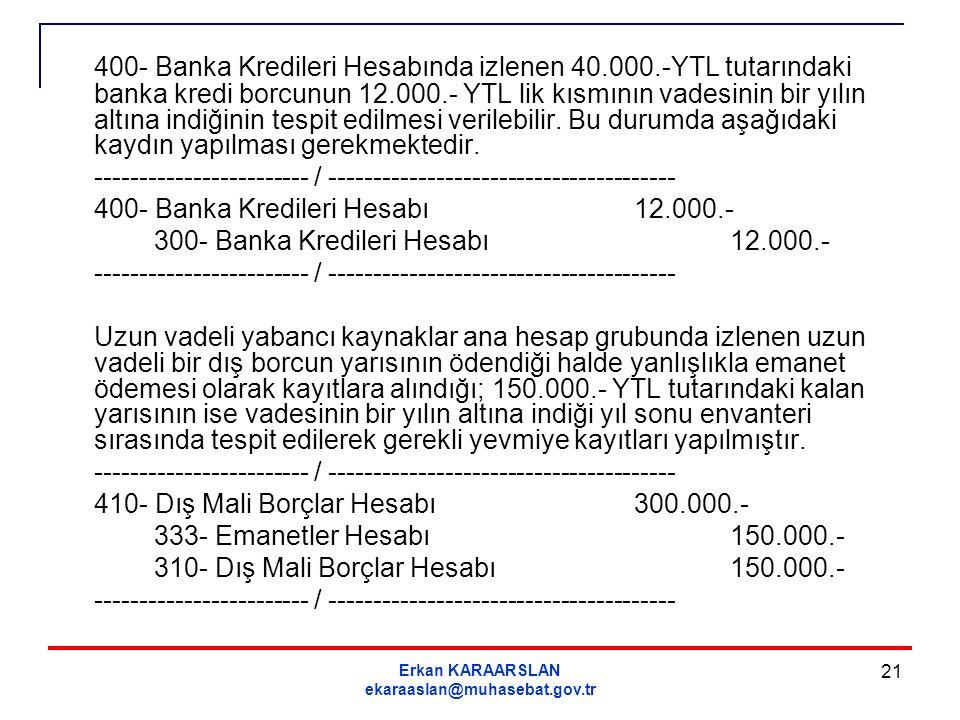 Erkan KARAARSLAN ekaraaslan@muhasebat.gov.tr 21 400- Banka Kredileri Hesabında izlenen 40.000.-YTL tutarındaki banka kredi borcunun 12.000.- YTL lik k