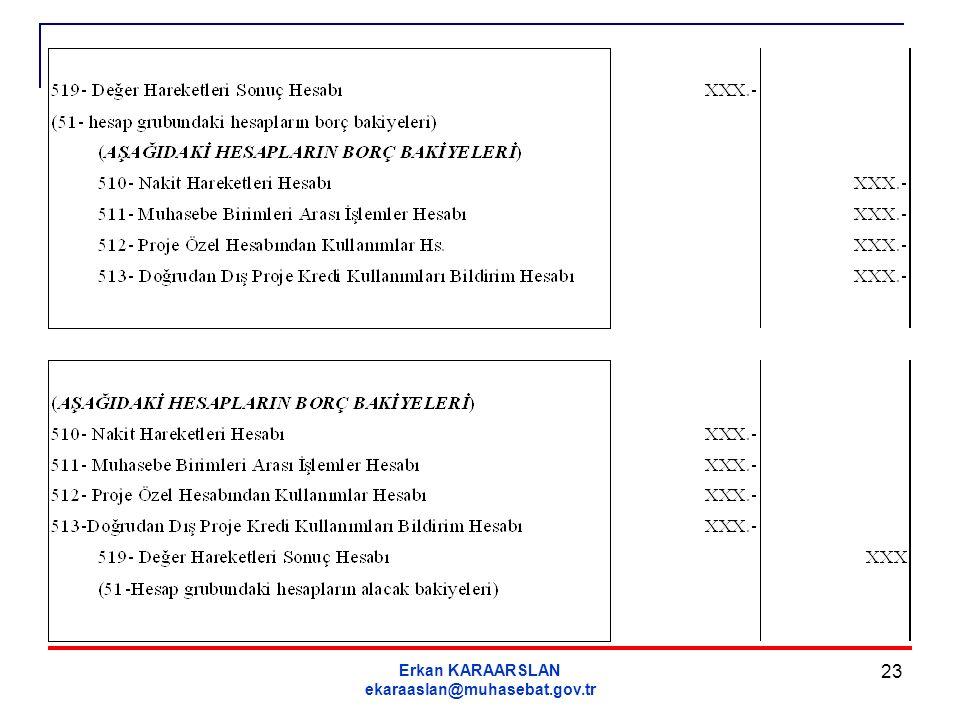 Erkan KARAARSLAN ekaraaslan@muhasebat.gov.tr 23