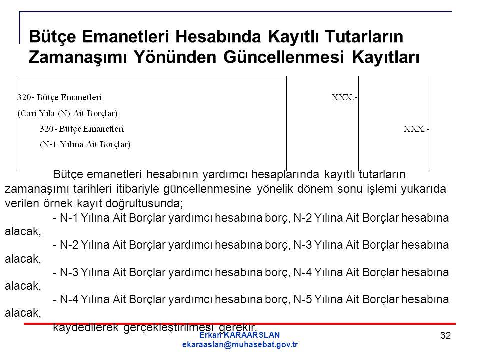 Erkan KARAARSLAN ekaraaslan@muhasebat.gov.tr 32 Bütçe Emanetleri Hesabında Kayıtlı Tutarların Zamanaşımı Yönünden Güncellenmesi Kayıtları Bütçe emanet