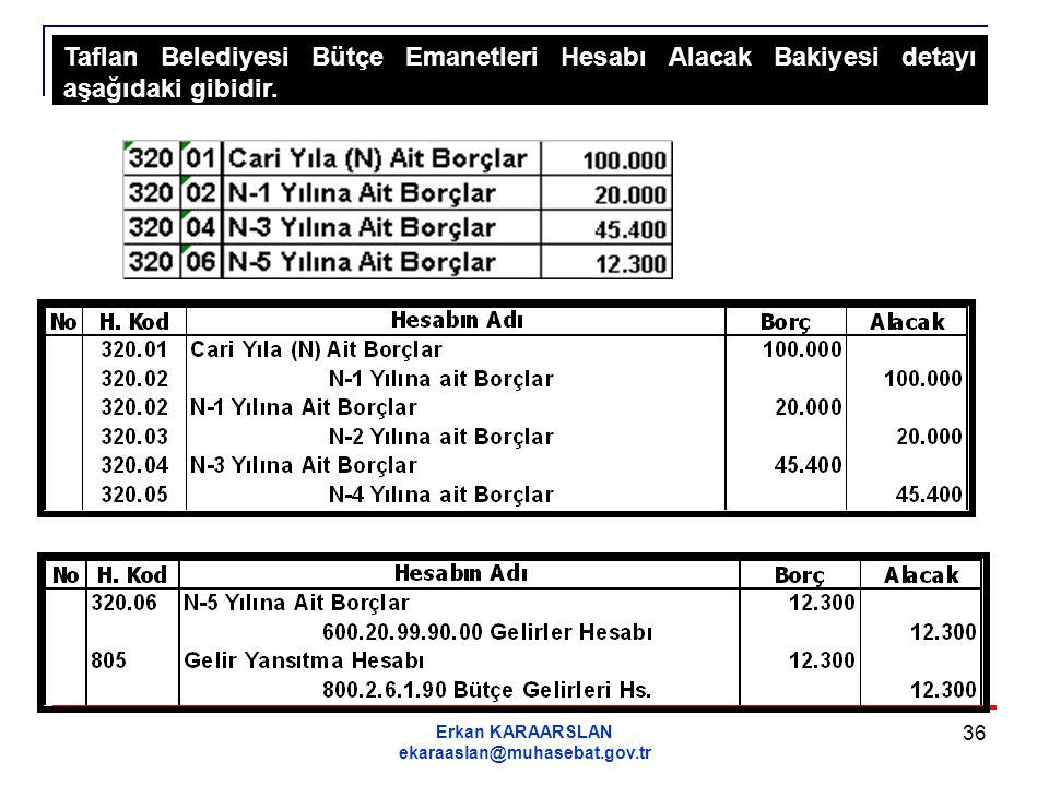 Erkan KARAARSLAN ekaraaslan@muhasebat.gov.tr 36 Taflan Belediyesi Bütçe Emanetleri Hesabı Alacak Bakiyesi detayı aşağıdaki gibidir.