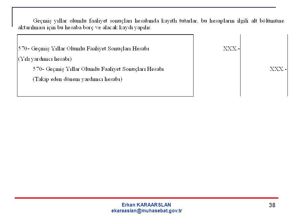 Erkan KARAARSLAN ekaraaslan@muhasebat.gov.tr 38