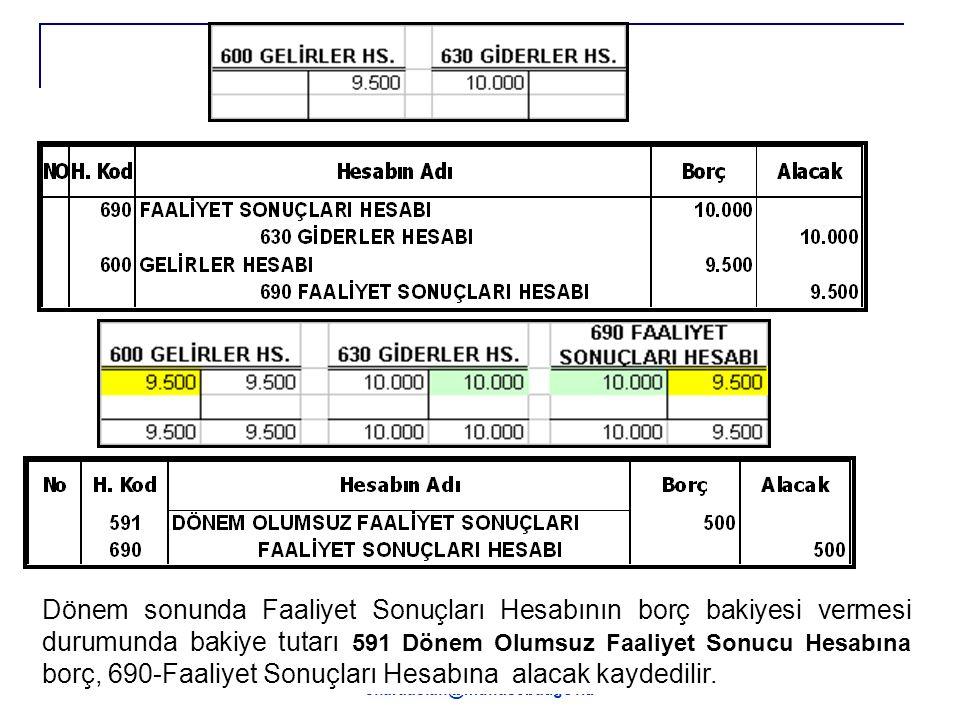 Erkan KARAARSLAN ekaraaslan@muhasebat.gov.tr 48 Dönem sonunda Faaliyet Sonuçları Hesabının borç bakiyesi vermesi durumunda bakiye tutarı 591 Dönem Olu