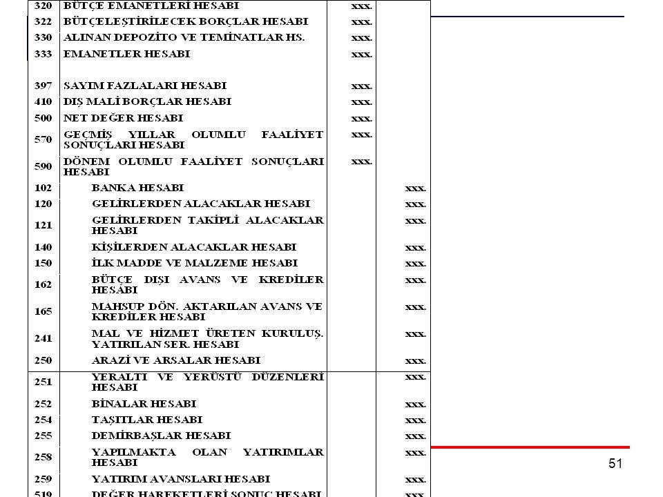 Erkan KARAARSLAN ekaraaslan@muhasebat.gov.tr 51