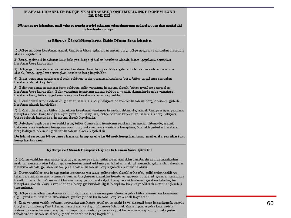 Erkan KARAARSLAN ekaraaslan@muhasebat.gov.tr 60