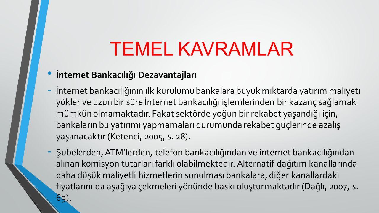 TEMEL KAVRAMLAR İnternet Bankacılığı Dezavantajları - İnternet bankacılığının ilk kurulumu bankalara büyük miktarda yatırım maliyeti yükler ve uzun bi