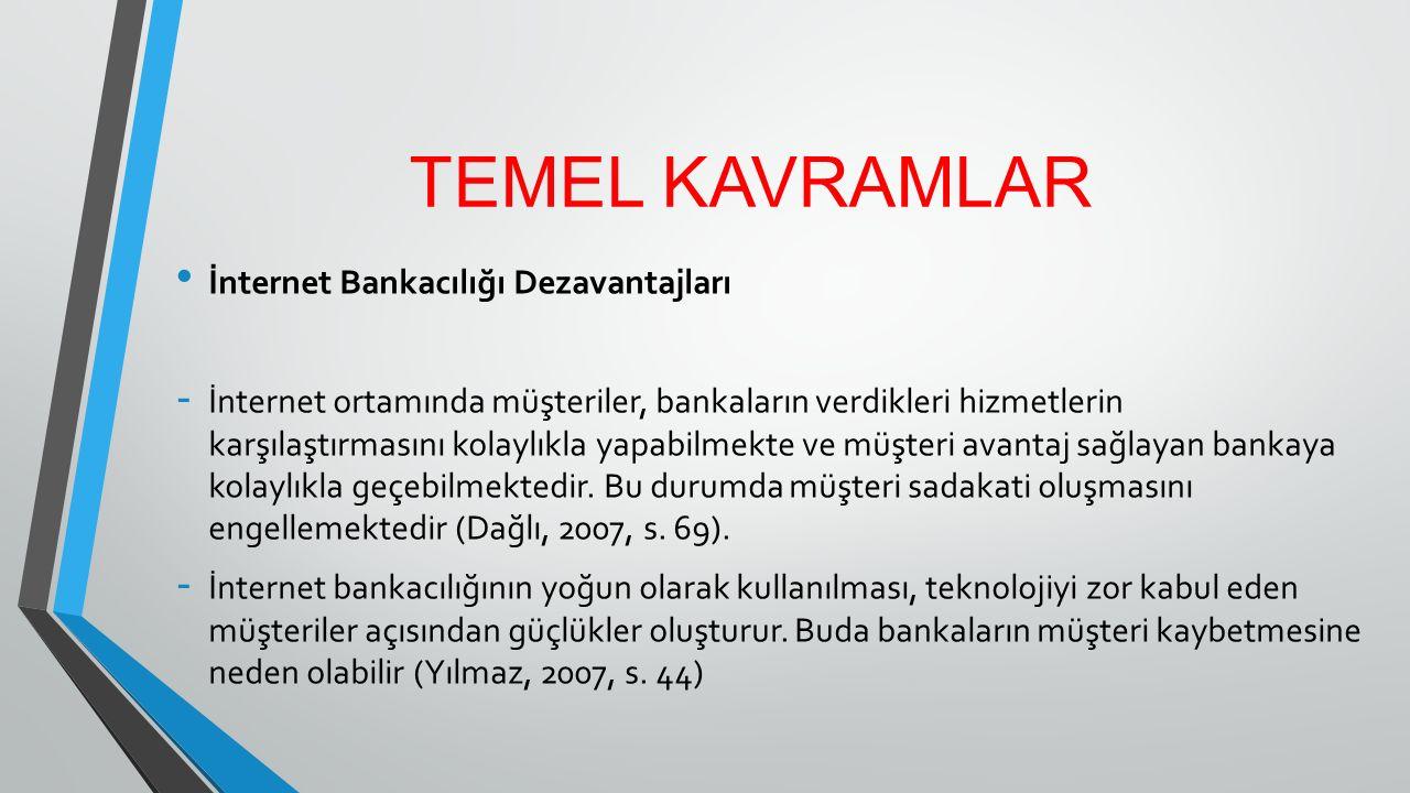 TEMEL KAVRAMLAR İnternet Bankacılığı Dezavantajları - İnternet ortamında müşteriler, bankaların verdikleri hizmetlerin karşılaştırmasını kolaylıkla ya
