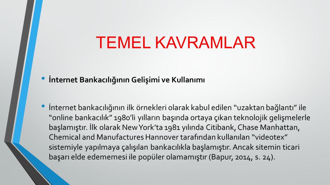 """TEMEL KAVRAMLAR İnternet Bankacılığının Gelişimi ve Kullanımı İnternet bankacılığının ilk örnekleri olarak kabul edilen """"uzaktan bağlantı"""" ile """"online"""