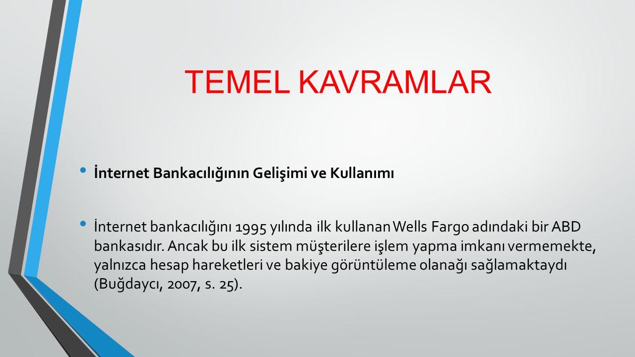 TEMEL KAVRAMLAR İnternet Bankacılığının Gelişimi ve Kullanımı İnternet bankacılığını 1995 yılında ilk kullanan Wells Fargo adındaki bir ABD bankasıdır