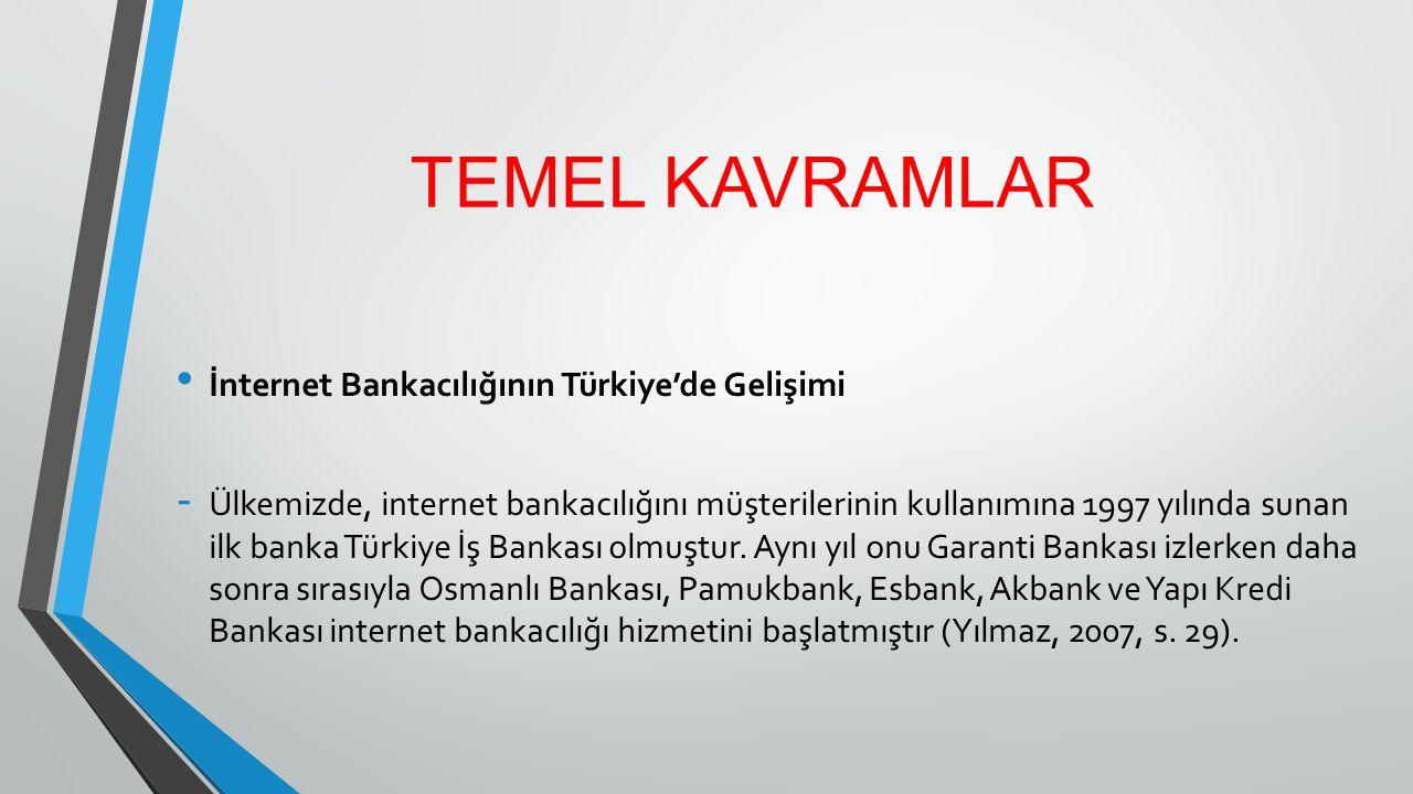TEMEL KAVRAMLAR İnternet Bankacılığının Türkiye'de Gelişimi - Ülkemizde, internet bankacılığını müşterilerinin kullanımına 1997 yılında sunan ilk bank