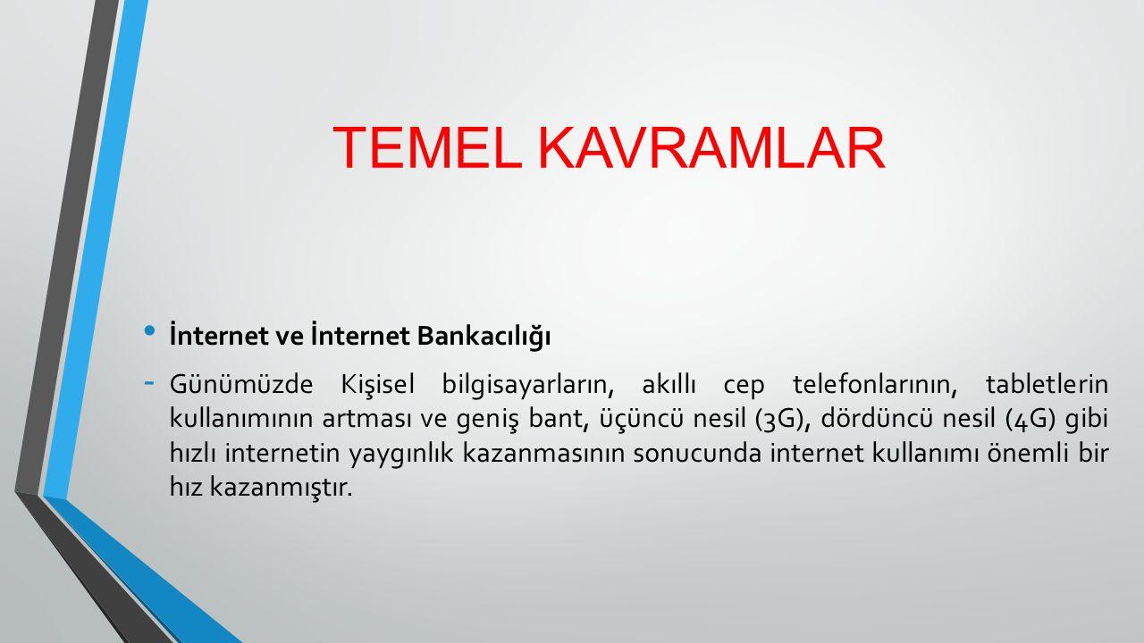 TEMEL KAVRAMLAR Mobil Bankacılığının Türkiye'de Gelişimi 2011 – 2014 Dönemi Mobil Bankacılık İşlem Hacmi (milyon TL) YılPara TransferleriÖdemelerYatırım İşlemleri Kredi Kartı İşlemleri Diğer Finansal İşlemler Toplam İşlem Hacmi 20116.176654.10446139411.200 201216.8863919.9821.8051.12130.185 201347.2731.44730.6365.8972.70887.961 2014122.0165.22167.56015.5847.818218.199