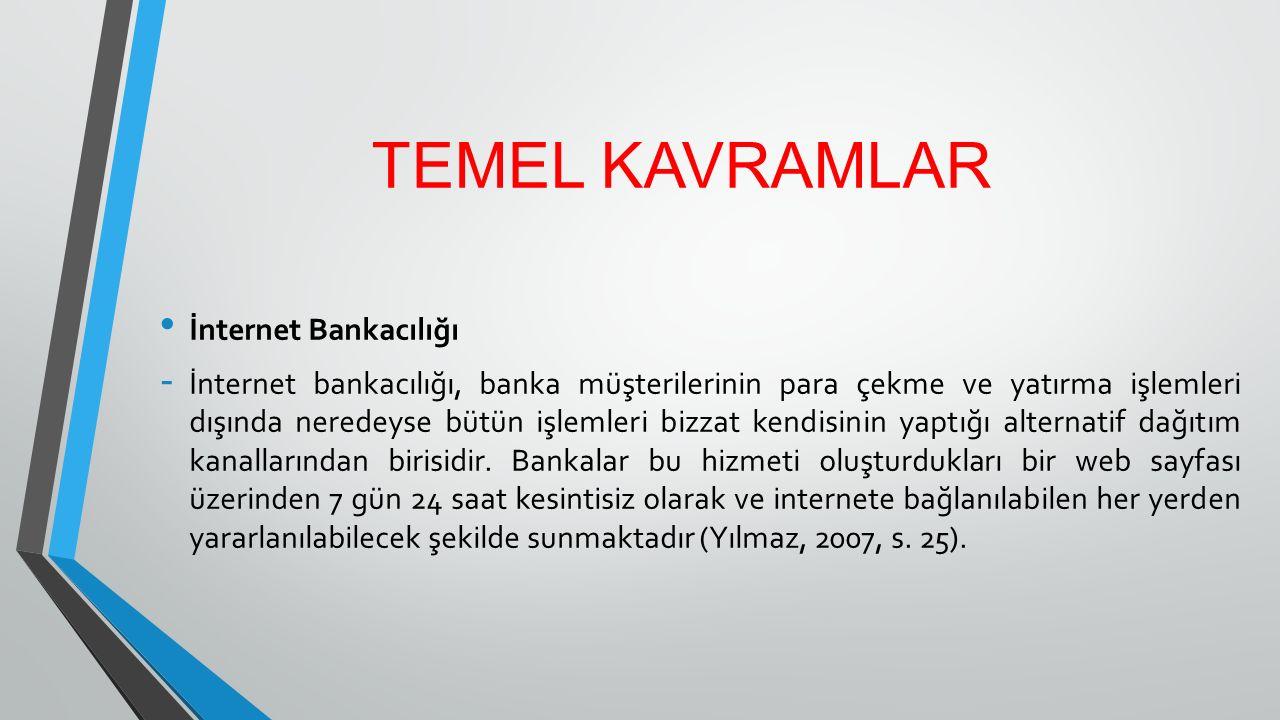 TEMEL KAVRAMLAR İnternet Bankacılığı - İnternet bankacılığı, banka müşterilerinin para çekme ve yatırma işlemleri dışında neredeyse bütün işlemleri bi
