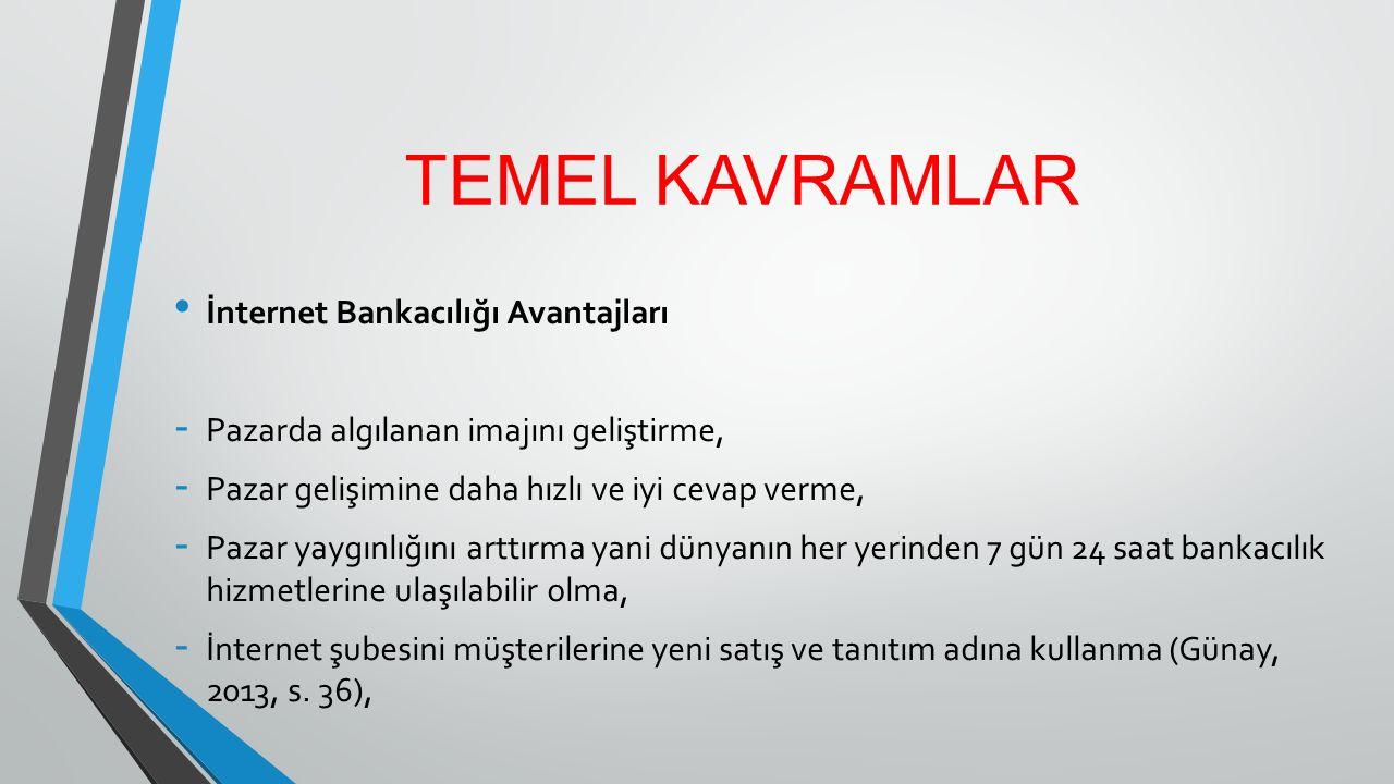 TEMEL KAVRAMLAR İnternet Bankacılığının Türkiye'de Gelişimi