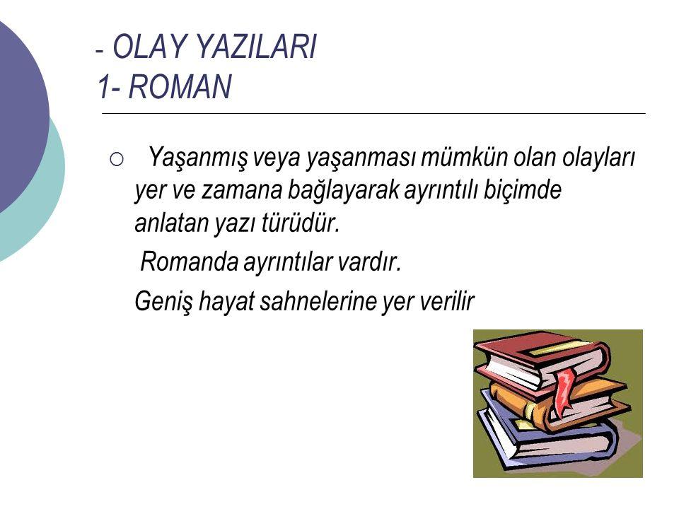 - OLAY YAZILARI 1- ROMAN  Yaşanmış veya yaşanması mümkün olan olayları yer ve zamana bağlayarak ayrıntılı biçimde anlatan yazı türüdür. Romanda ayrın