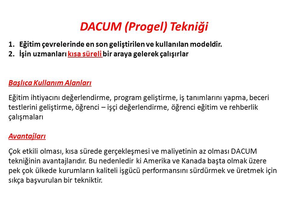 DACUM (Progel) Tekniği 1.Eğitim çevrelerinde en son geliştirilen ve kullanılan modeldir.
