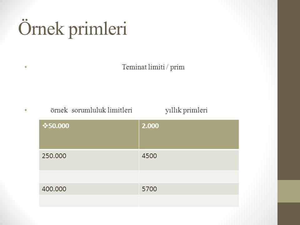 Örnek primleri Teminat limiti / prim örnek sorumluluk limitleri yıllık primleri  50.000 2.000 250.0004500 400.0005700