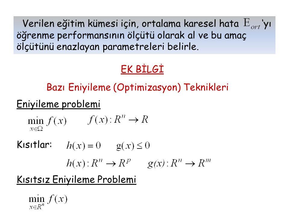 Teorem: 1.Mertebeden gerek koşul 'in ekstremum noktası ise Teorem: 2.