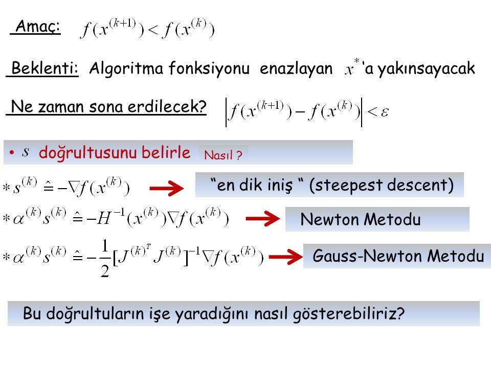 """Amaç: Beklenti: Algoritma fonksiyonu enazlayan 'a yakınsayacak Ne zaman sona erdilecek? doğrultusunu belirle Nasıl ? """"en dik iniş """" (steepest descent)"""
