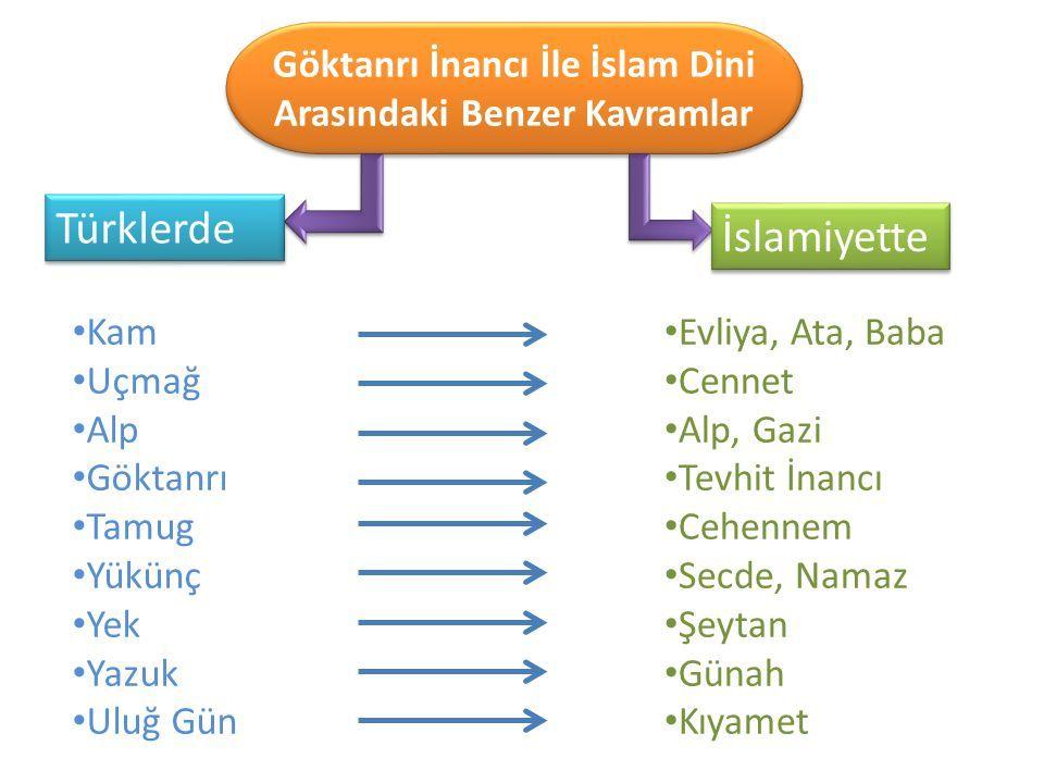 1-teklifsizcealaycı bir dille 1- İnançlardan teklifsizce, alaycı bir dille söz eder gibi yazılırlar.
