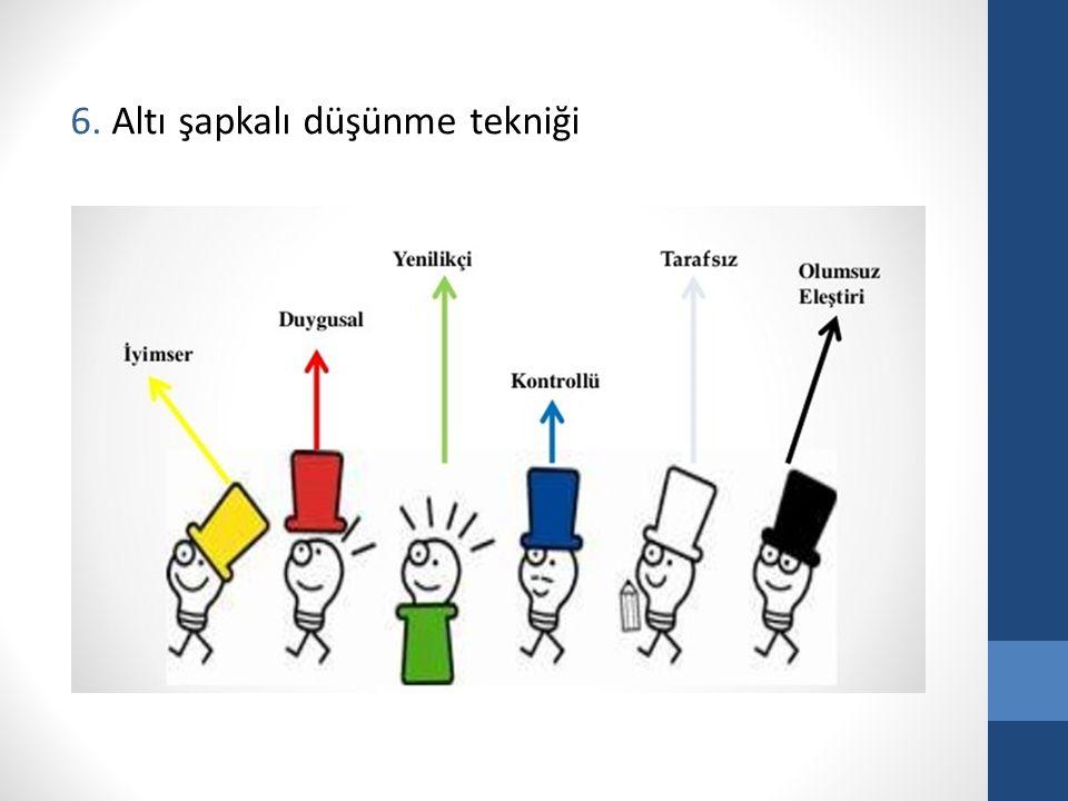 6. Altı şapkalı düşünme tekniği