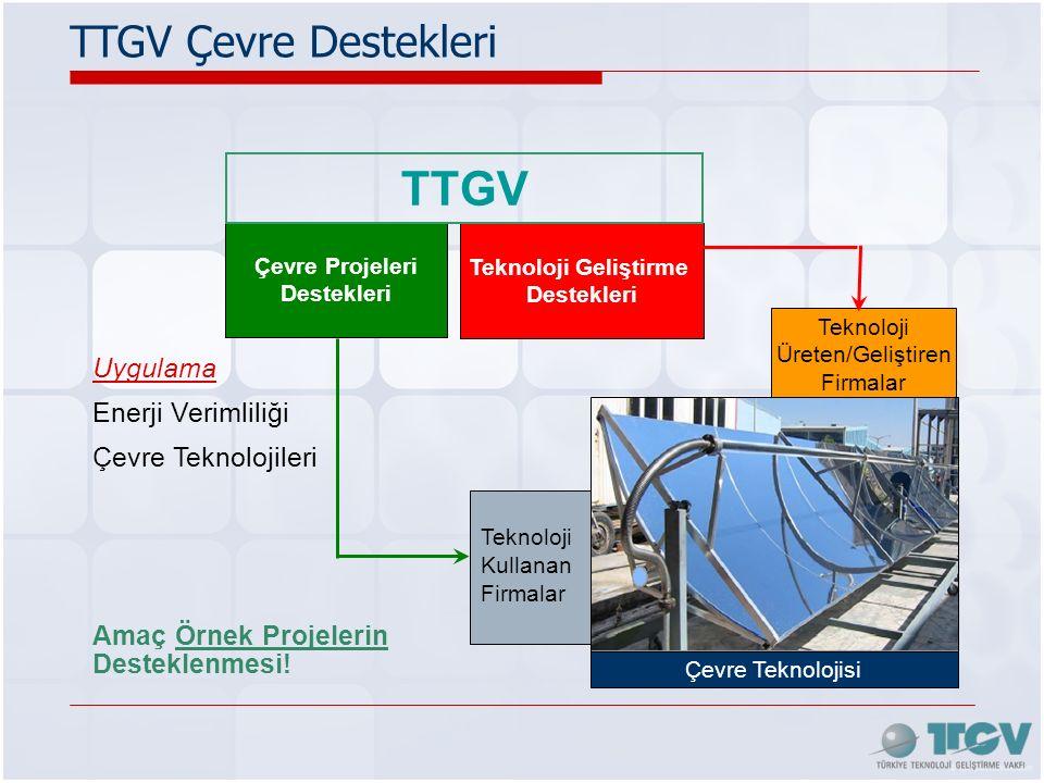 Teknoloji Kullanan Firmalar Teknoloji Üreten/Geliştiren Firmalar Çevre Teknolojisi Teknoloji Geliştirme Destekleri Çevre Projeleri Destekleri TTGV Uygulama Enerji Verimliliği Çevre Teknolojileri Amaç Örnek Projelerin Desteklenmesi.