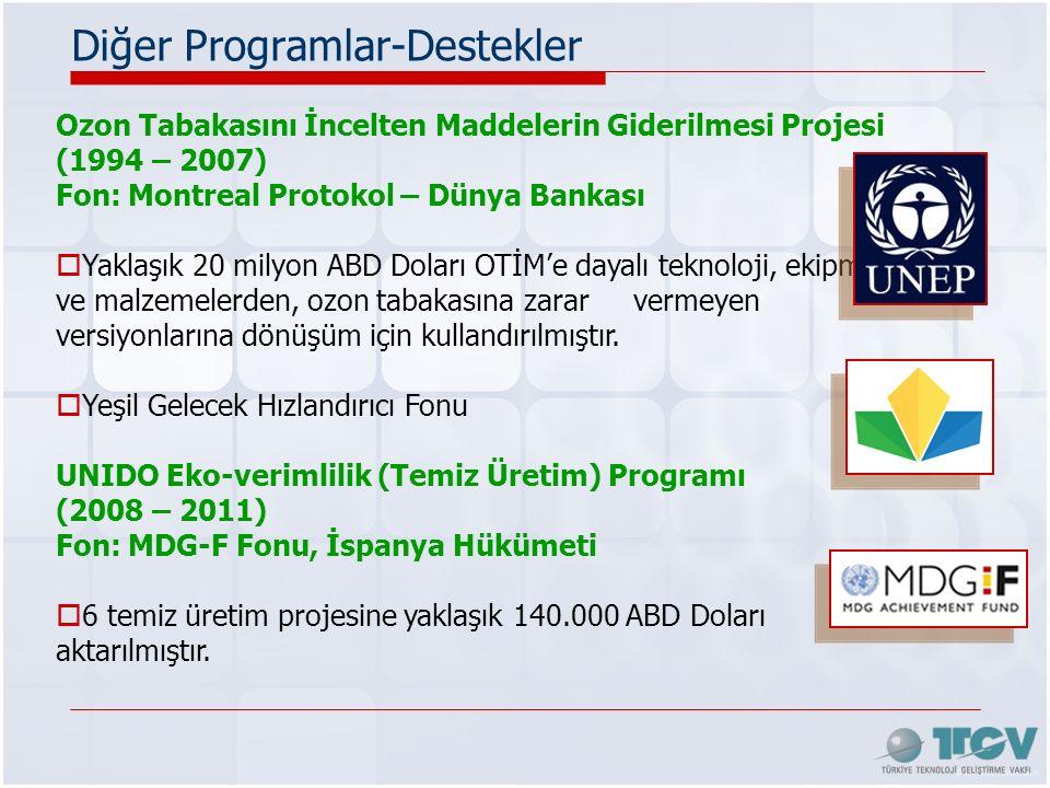 Diğer Programlar-Destekler Ozon Tabakasını İncelten Maddelerin Giderilmesi Projesi (1994 – 2007) Fon: Montreal Protokol – Dünya Bankası  Yaklaşık 20 milyon ABD Doları OTİM'e dayalı teknoloji, ekipman ve malzemelerden, ozon tabakasına zarar vermeyen versiyonlarına dönüşüm için kullandırılmıştır.
