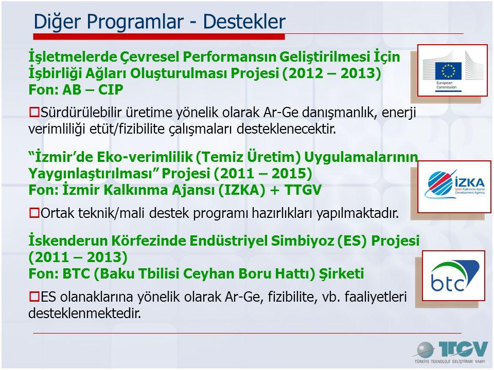 Diğer Programlar - Destekler İşletmelerde Çevresel Performansın Geliştirilmesi İçin İşbirliği Ağları Oluşturulması Projesi (2012 – 2013) Fon: AB – CIP  Sürdürülebilir üretime yönelik olarak Ar-Ge danışmanlık, enerji verimliliği etüt/fizibilite çalışmaları desteklenecektir.