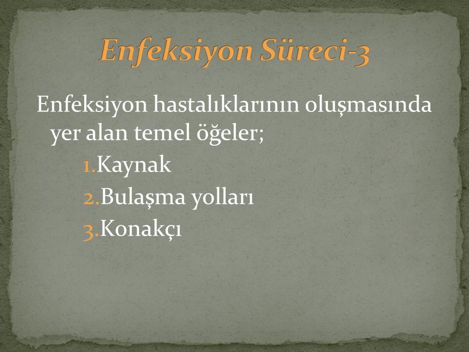 Enfeksiyon hastalıklarının oluşmasında yer alan temel öğeler; 1.Kaynak 2.Bulaşma yolları 3.Konakçı
